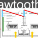 Sawtooth Idea Applied to Prototypical Plan